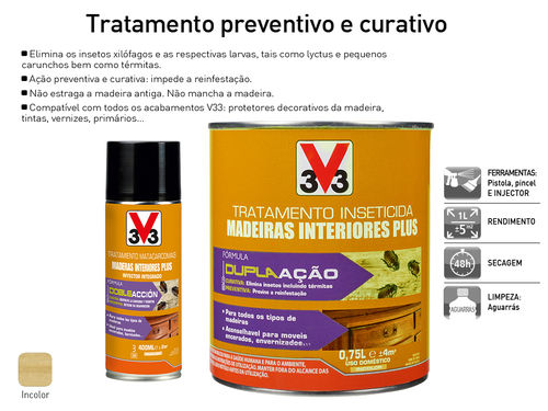 V33 Insecticide and Woodworm Killer